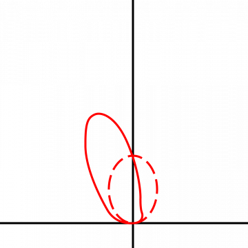 Lumens: 1154 lm/ft Input watts: 12 W/ft Efficacy: 96 lm/W